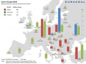 L'UE rinuncia al carbone